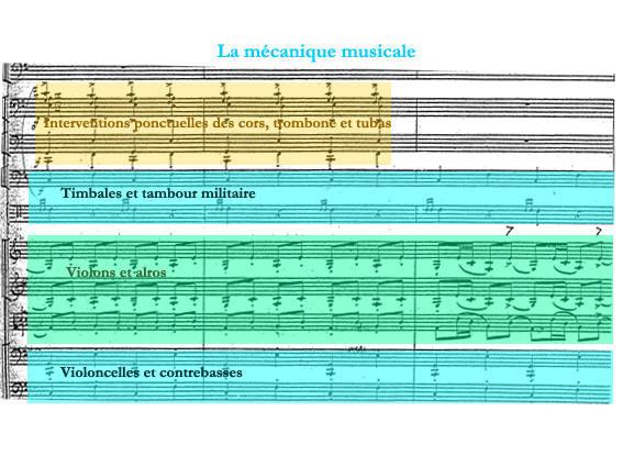 Les compositeurs
